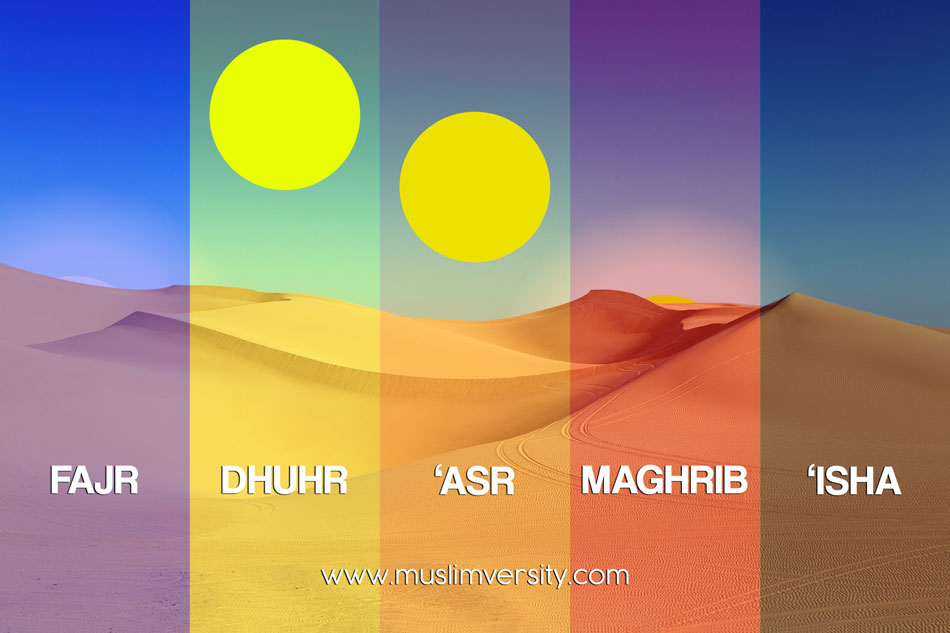 What are the 5 daily prayers in Islam? - Fajr, Dhuhr, 'Asr, Maghrib and 'Isha