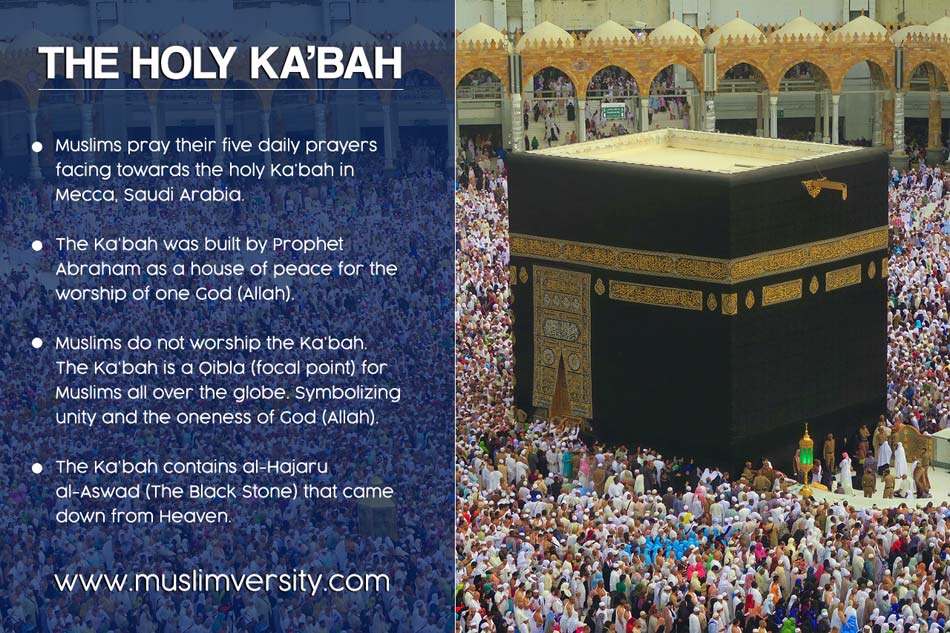 Where do Muslims face when they pray? - The holy Kaaba Mecca, Saudi Arabia